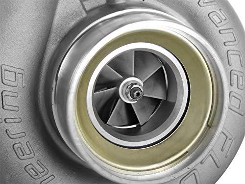 Bestselling Turbochargers