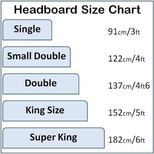 5 King Size White High Hi Gloss Headboard