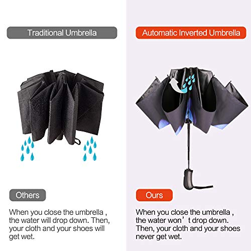 30435faf9530 Reverse Folding Compact Travel Umbrellas for Women, Inverted ...
