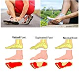 Arch Supports for Plantar Fasciitis,Cushioned