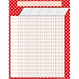 SCBTCR7661-20 - RED POLKA DOTS INCENTIVE CHART pack of 20