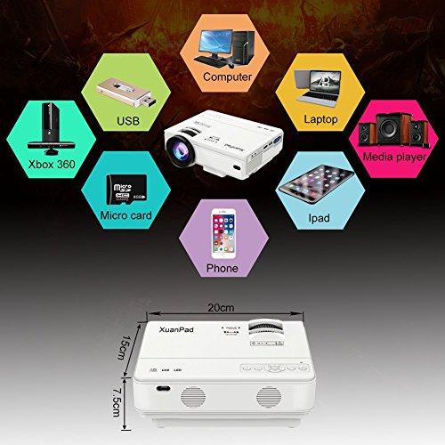 XuanPad Mini Proyector 2200 Lúmenes Multimedia Vídeo Proyector LCD, 55000 Horas Proyector de cine en casa con sistema de cine...