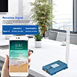 Verizon Cell Phone Signal Booster 4G LTE 5G Cell