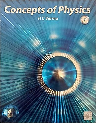 HC Verma