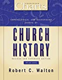 Chronological and Background Charts of Church History (ZondervanCharts)
