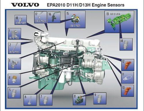 [SCHEMATICS_49CH]  Amazon.com: Volvo Truck 20513340 Coolant Temperature Sensor **Replaced by  Volvo 21531072: Automotive | Volvo Semi Truck Engine Diagram |  | Amazon.com