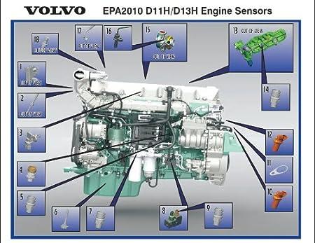 Amazon.com: Volvo Truck 20513340 Coolant Temperature Sensor **Replaced by  Volvo 21531072: Automotive | Volvo D16 Engine Oil Diagram |  | Amazon.com