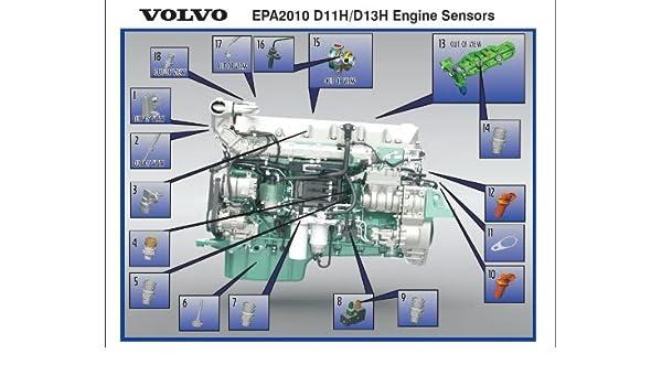 Amazon com: Volvo Truck 20513340 Coolant Temperature Sensor