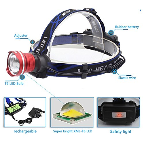 Wall Charger Car Charger Genwiss LED Headlamp Head Lamp Super XML T6 3000 Lumens 3 Modes Waterproof Zoomable Front Lights Adjustable Focus Headlight with Rechargeable Batteries