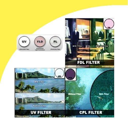 UV, Fluorescent, Polarizer for The Pentax 18-135mm for Any of These Pentax Kr Kx K5 K7 Digital SLR Cameras 62mm DM Optics High Resolution 3-Piece Filter Set