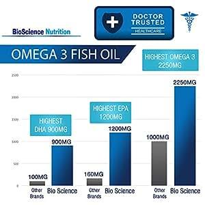 Omega 3 Fish Oil 2250mg | HIGH EPA 1200MG + DHA 900MG Triple Strength Burpless Capsules | 60 Pills | BioScience Nutrition