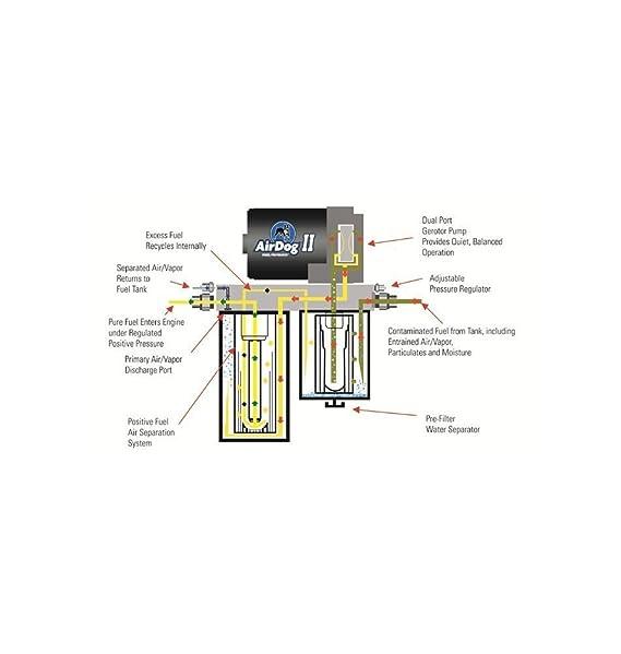 amazon com airdog (a4spbd005) fuel air separation system automotive Warn Wiring-Diagram