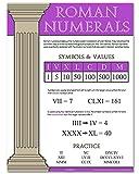 Roman Numerals - 18'' x 24'' - Classroom Poster