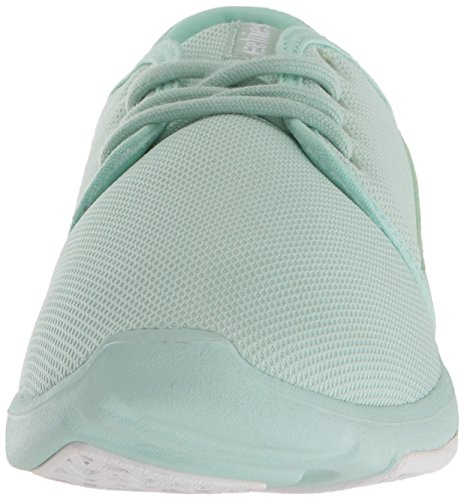 449 aqua Blue Etnies Scout Women's W's 449 Trainers w7q6Uv6gP