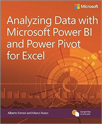 Analyzing Power Pivot Business Skills
