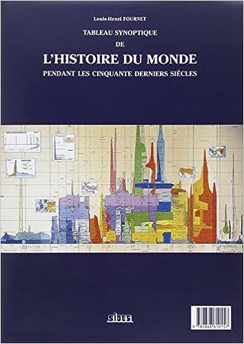 Tableau synoptique de l'histoire du monde: Pendant les cinquante derniers siècles pdf