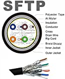 PiperCables PRO SERIES CAT7 (3 Pack) Shielded RJ45 Ethernet Network Cable Professional Grade - Fluke Tested - 100% Guaranteed - Gold Plated - SSTP Solid Copper 26AWG Shielded (10ft - 3m Black)
