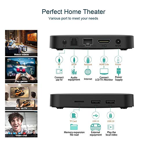 Android TV Box,Android 7.1 TV Box TX3 Mini 2GB/16GB Amlogic S905W Quad core 64 Bits WiFi Smart 4K TV Box by pendoo (Image #8)