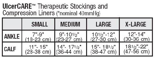JOBST UlcerCARE Stocking w/ Liner, 40mmHg, X-Large, 1/Pair, JOB114453