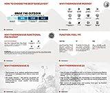 Thermowave - Merino Warm/Junior Unisex Merino