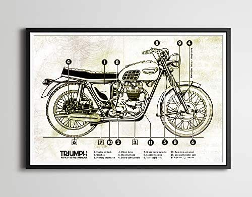 Amazon.com: Triumph Motorcycle Diagram POSTER! (Full-size 24x36 or smaller)  - Vintage - Antique - Racing - Motorbike - Clymer - Manual - Custom Print:  HandmadeAmazon.com