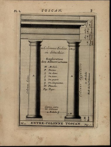 (Roman Tuscan Column Order Solid Austere 1696 rare antique Architecture)