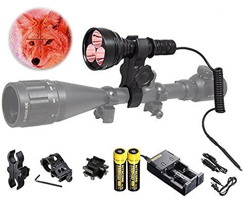 Orion M30C 377 Yards 700 Lumen Red Long Range LED Hog Predator Varmint Hunting Light Flashlight Kit - Scope Barrel Rail Mounts, Remote Pressure Switch and Rechargeable Batteries and - Coyote Target