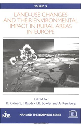 Land-Use Changes and Their Environmental Impact in Rural