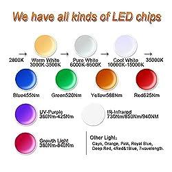 Hontiey High Power LED Chip Infrared IR Light