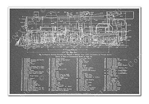 (C. B. Gitty 2-8-2 Mikado Steam Locomotive Blueprint Poster - Vintage Train & Railroad Decor (Gray))