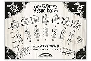 """Poster """"Songwriting Mystic Board"""" formato A2"""