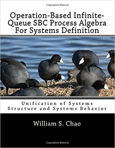 Operation-Based Infinite-Queue SBC Process Algebra For Systems Definition: Unification of Systems Structure and Systems Behavior