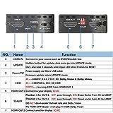 4K HDMI Splitter 1x2 HDR Vision Atmos 18Gbps- HDMI