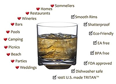 FDCuvée Set of 4 Drama Free Unbreakable Double Old Fashioned Spirit/Whiskey Glass | 100% Tritan | Dishwasher safe -12 oz | Odorless | BPA Free | Not Glass Material | Indoor Outdoor Parties Camping