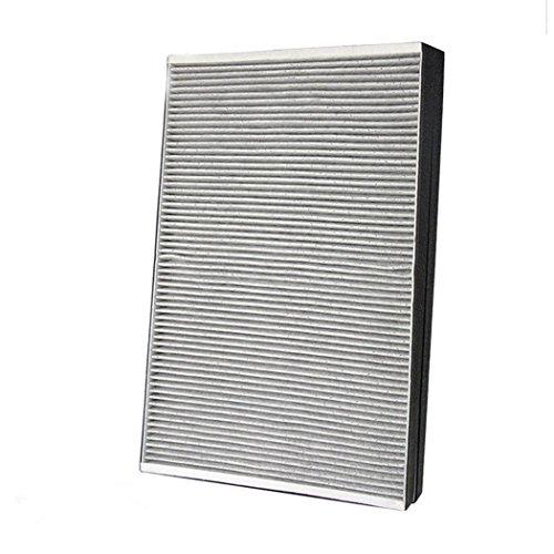 Cabin air filter tesla model x tesla model x cabin air for Tesla model x cabin air filter