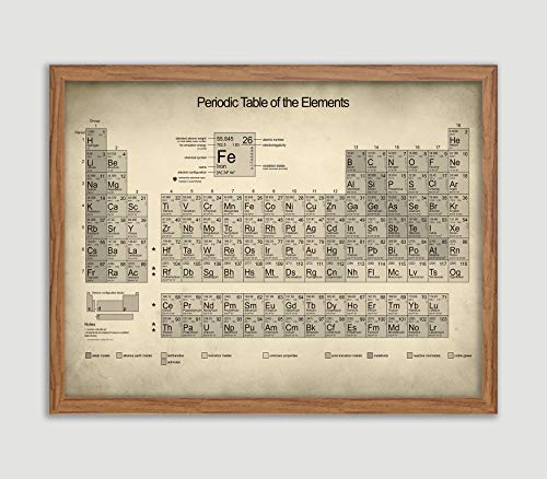 Science Element Chart - Periodic Table of the Elements Art Print Science Poster Chemistry Wall Decor Atomic Properties Of Chemical Elements Chart Wall Art Periodic Table Office Clasroom Decor