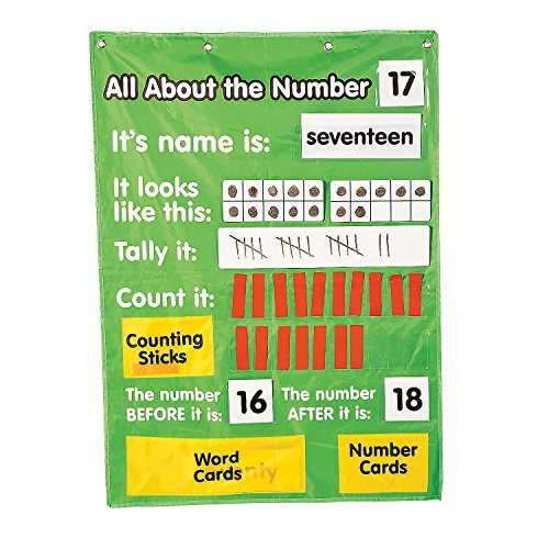 all about number chart - 5