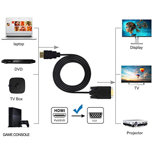 HDMI to VGA Cable Gold-Plated 1080P HDMI Male to VGA Male Active Video Adapter Converter Cord (6 Feet/1.8 Meters)