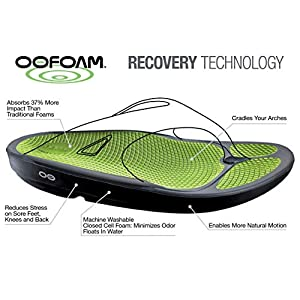 OOFOS – Unisex OOCloog – Arch Support & Impact Absorbing Ortho Comfort Clog Shoe