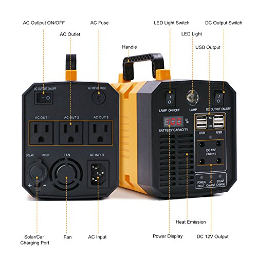 [Upgraded] Portable Generator 288WH UPS Battery Backup , Rechargeable Power Source with 500 Watt AC Outlet Inverter, USB, DC 12V Outputs for Camping and Indoors by CHAFON (Image #7)