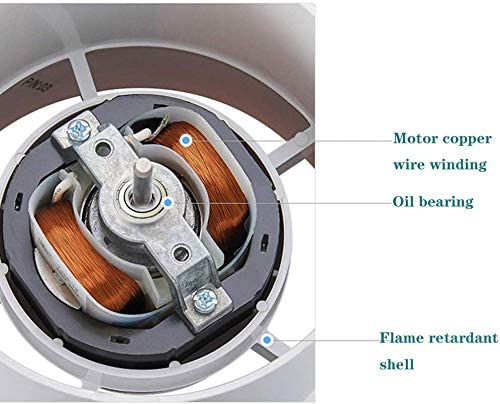 PFSCW Extractor Fans@ - Ventilador de Tubo (125 mm, 150 m3/h/16 W): Amazon.es: Hogar