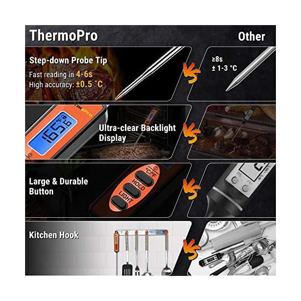 ThermoPro TP01S Termometro da Cucina Lettura Istantanea con Sonda Lunga Termometro Carne Digitale per Cottura Alimenti… 2