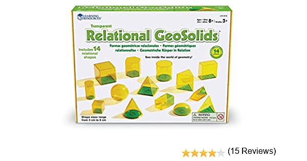 Learning- Figuras relacionadas GeoSolids Resources (LER0918 ...