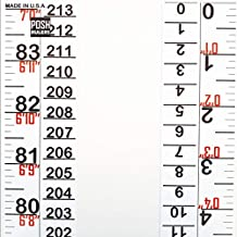 Height Indicator Tape Ruler. Made in USA.