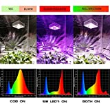 PARFACTWORKS 250W COB LED Grow Light Full