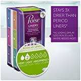 Poise Very Light Absorbency Liner, Long