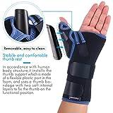 Velpeau Wrist Brace with Thumb Spica Splint for