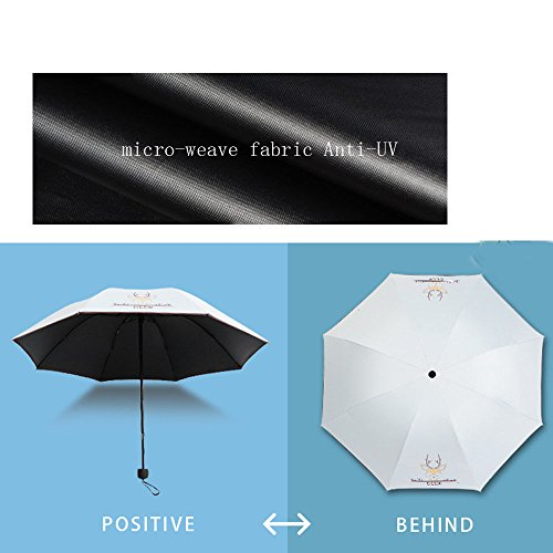 Amazon.com: OldPAPA Mini Windproof Travel Umbrella - Compact Folding Light Portable Umbrella: Sports & Outdoors