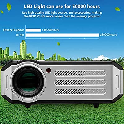 KAIDILA Proyector, RD817 LED Android proyector 3500 lumens Smart ...
