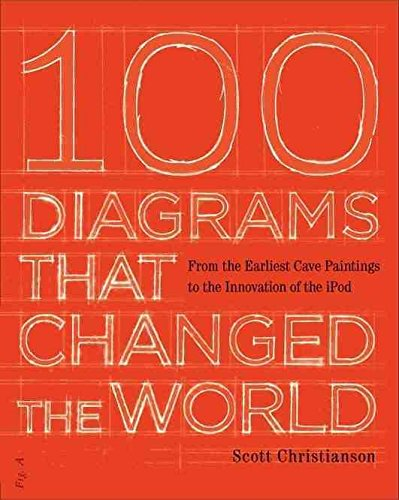 100 Diagrams That Changed the World, par Scott Christianson